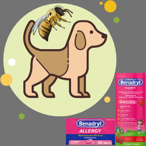 How much benadryl do I give a dog for a bee Sting